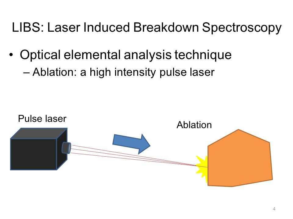 LIBS: Laser Induced Breakdown Spectroscopy 5 Optical elemental analysis technique –Ablation: a high intensity pulse laser –Plasma emission spectroscopy: spectrometer Spectrometer Plasma emission