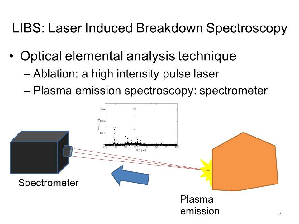 K-Ar dating using LIBS (MSL/ChemCam) 6 MSL/Chemcam NASA K LIBS in UV-Vis-IR range K emission lines: 767nm, 770nm