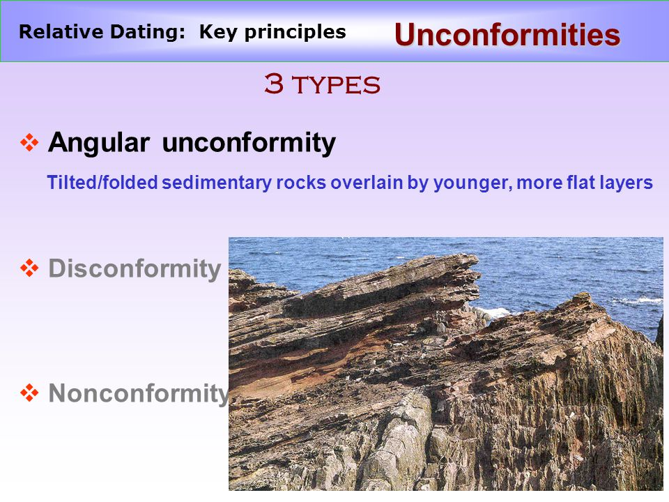Relative Dating: Key principles Unconformities 3 types v Angular unconformity v Disconformity v Nonconformity Tilted/folded sedimentary rocks overlain by younger, more flat layers