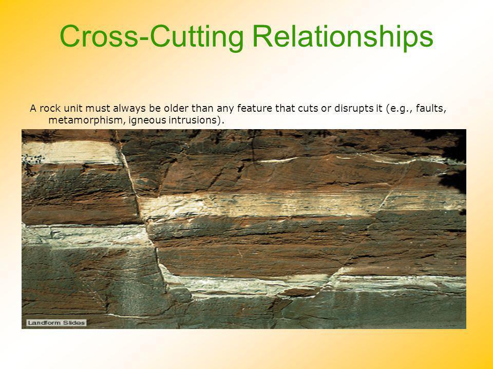 Cross-Cutting Relationships A rock unit must always be older than any feature that cuts or disrupts it (e.g., faults, metamorphism, igneous intrusions