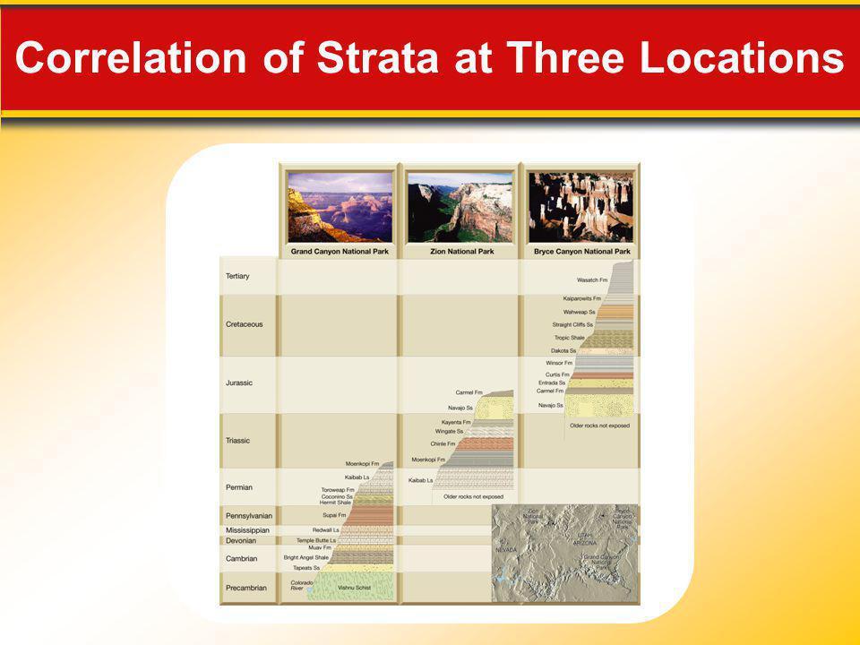 Correlation of Strata at Three Locations