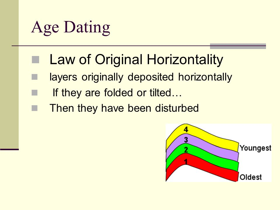 Age Dating Law of Cross-cutting Relationships rock/faults that cut through rock layers must be younger than the layers