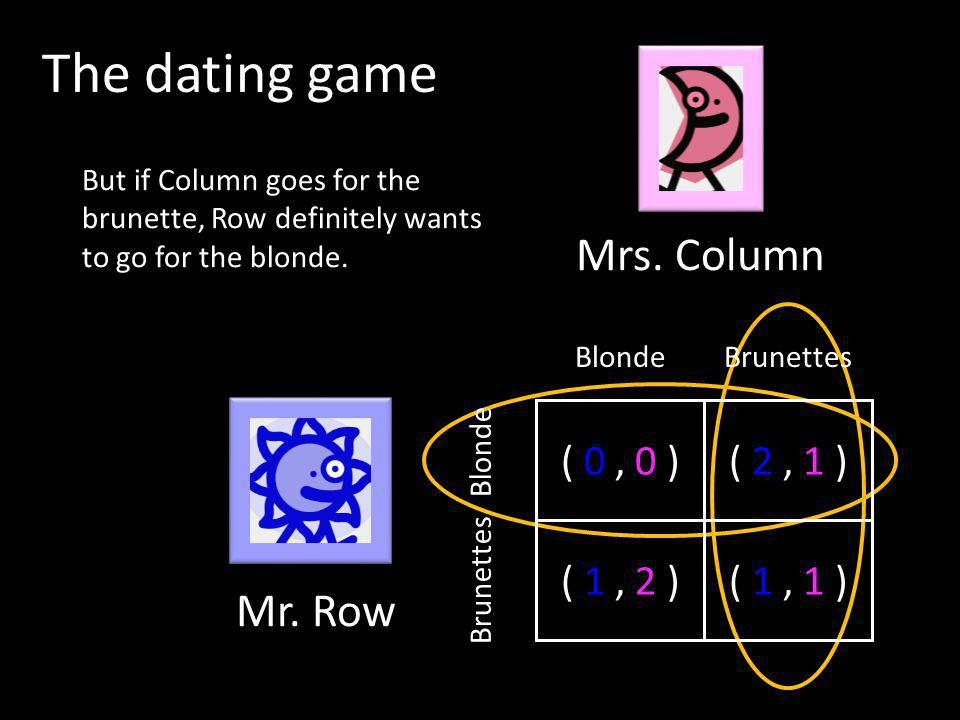 The dating game But if Column goes for the brunette, Row definitely wants to go for the blonde.