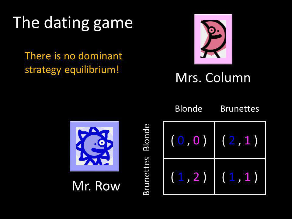 The dating game There is no dominant strategy equilibrium.