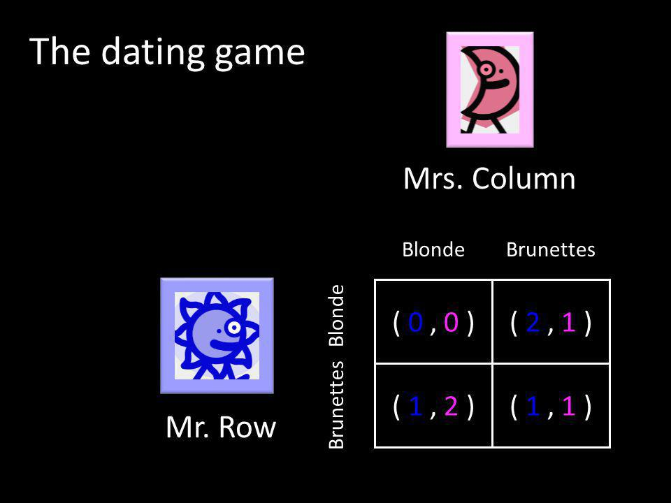 ( 0, 0 ) BlondeBrunettes Blonde The dating game ( 1, 2 )( 1, 1 ) ( 2, 1 ) Mr. Row Mrs. Column