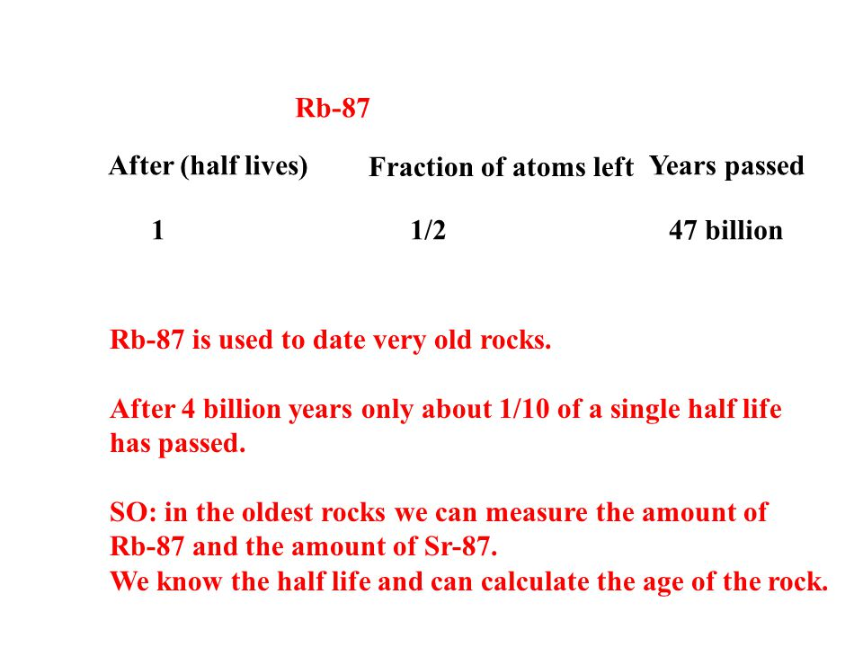 After (half lives) Fraction of atoms left 11/247 billion Years passed Rb-87 Rb-87 is used to date very old rocks.