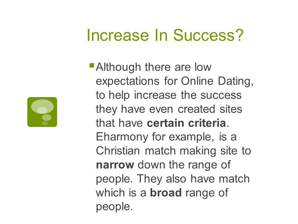 Success Statistics Dr.