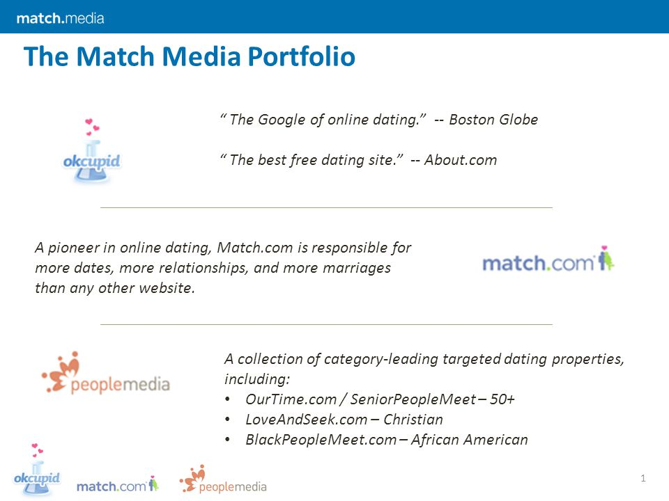 The Match Media Portfolio 1 A collection of category-leading targeted dating properties, including: OurTime.com / SeniorPeopleMeet – 50+ LoveAndSeek.com – Christian BlackPeopleMeet.com – African American The Google of online dating.