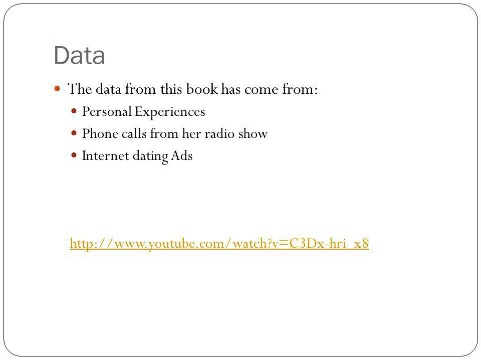 Data The data from this book has come from: Personal Experiences Phone calls from her radio show Internet dating Ads http://www.youtube.com/watch?v=C3