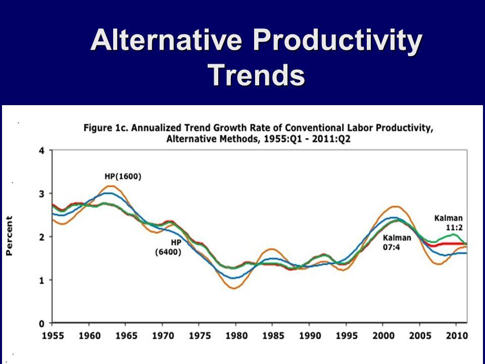 Alternative Productivity Trends