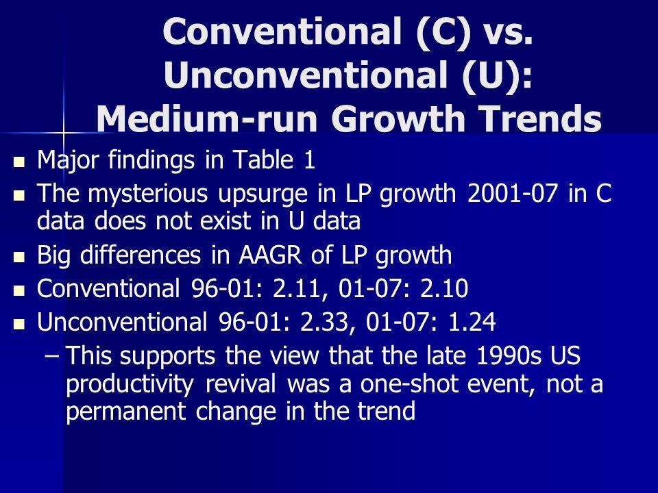 Conventional (C) vs.