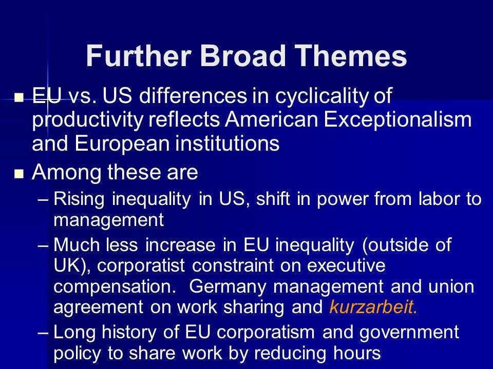 Further Broad Themes EU vs.