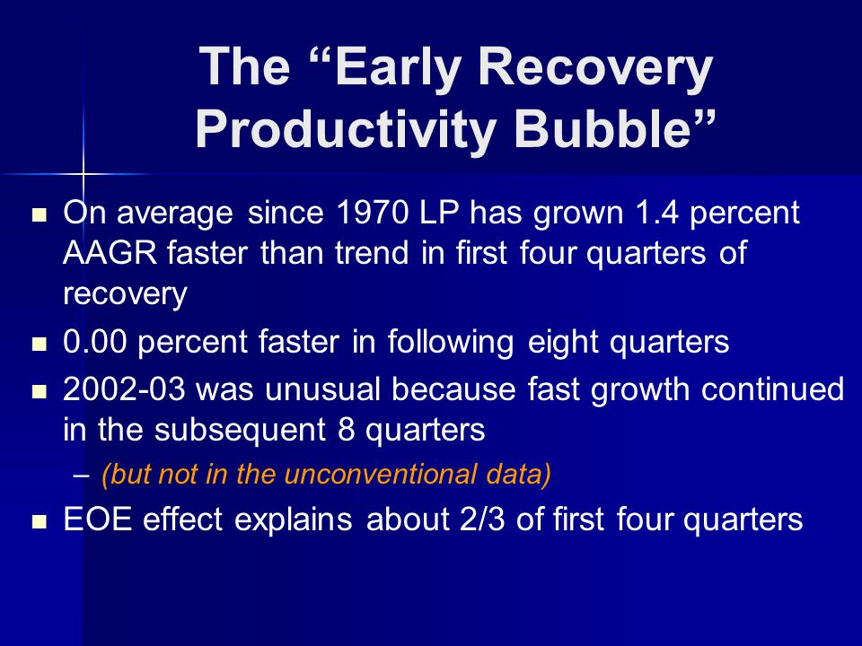The Early Recovery Productivity Bubble On average since 1970 LP has grown 1.4 percent AAGR faster than trend in first four quarters of recovery 0.00 percent faster in following eight quarters 2002-03 was unusual because fast growth continued in the subsequent 8 quarters – –(but not in the unconventional data) EOE effect explains about 2/3 of first four quarters
