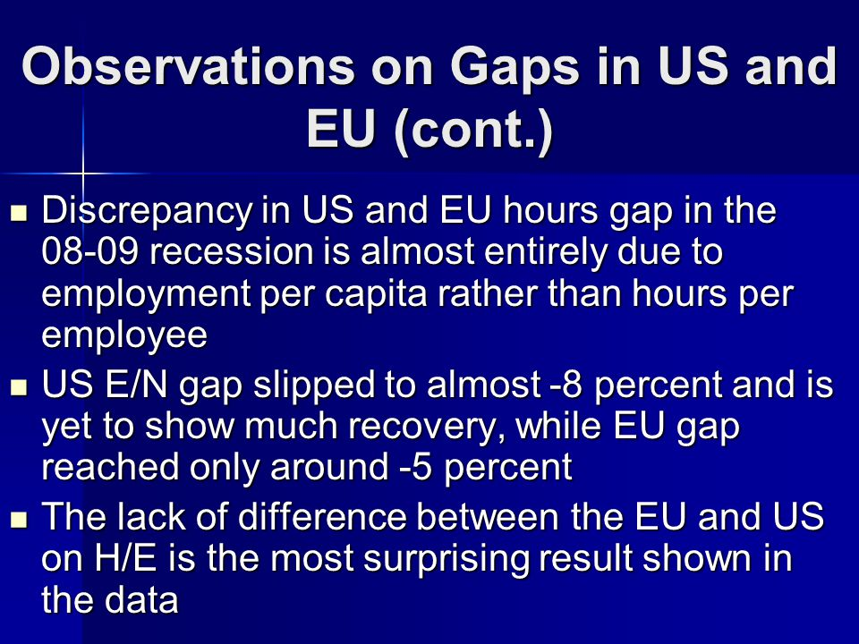 Observations on Gaps in US and EU (cont.) Discrepancy in US and EU hours gap in the 08-09 recession is almost entirely due to employment per capita rather than hours per employee Discrepancy in US and EU hours gap in the 08-09 recession is almost entirely due to employment per capita rather than hours per employee US E/N gap slipped to almost -8 percent and is yet to show much recovery, while EU gap reached only around -5 percent US E/N gap slipped to almost -8 percent and is yet to show much recovery, while EU gap reached only around -5 percent The lack of difference between the EU and US on H/E is the most surprising result shown in the data The lack of difference between the EU and US on H/E is the most surprising result shown in the data