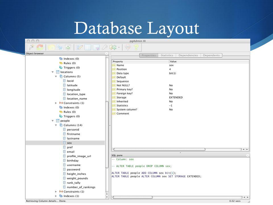 Database Layout