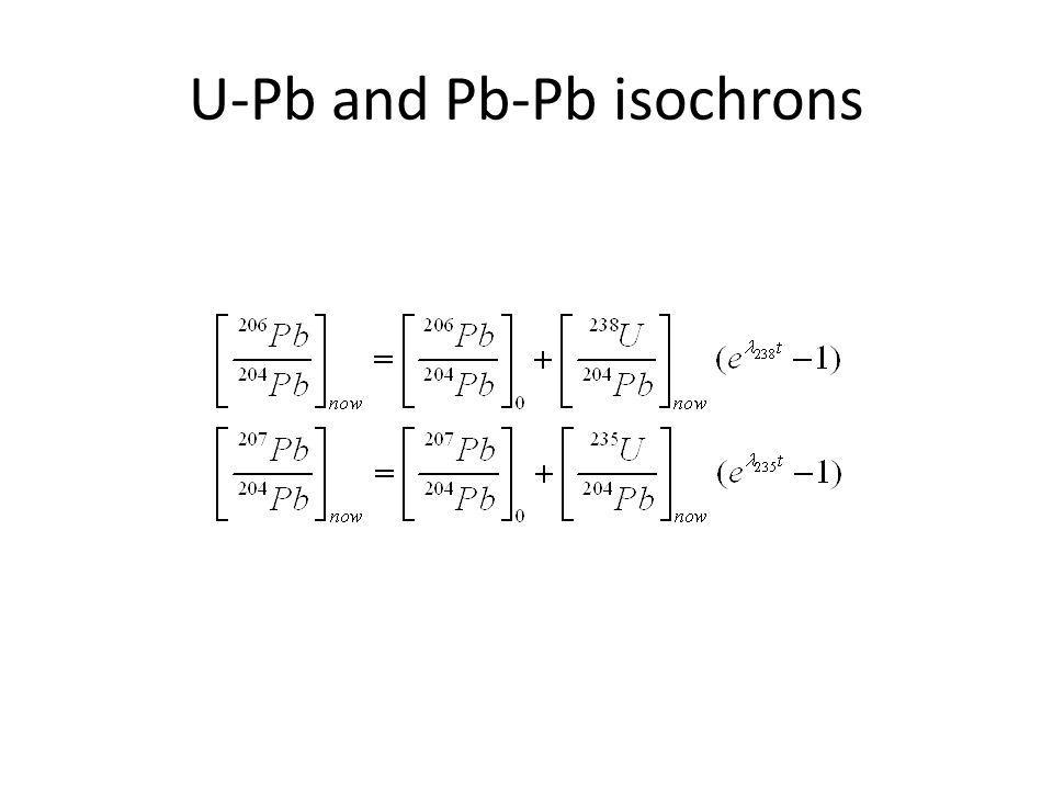 U-Pb and Pb-Pb isochrons