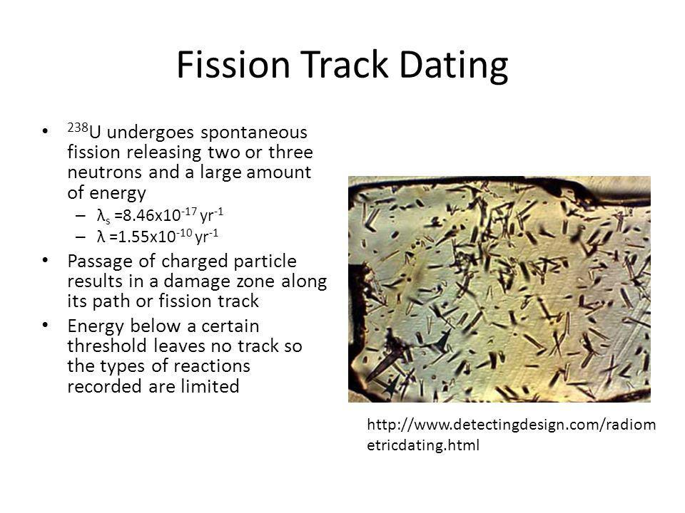 Fission track dating principles
