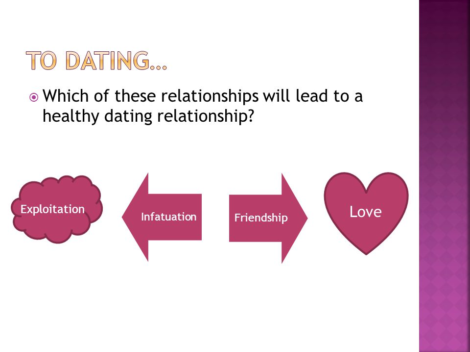 Which of these relationships will lead to a healthy dating relationship.