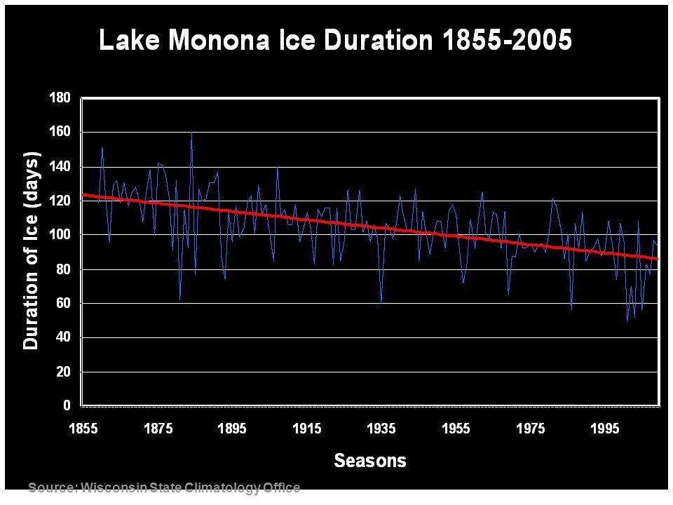 Source: Wisconsin State Climatology Office
