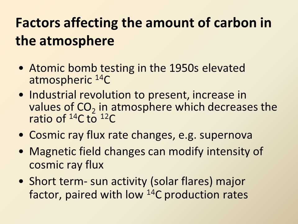 Factors affecting the amount of carbon in the atmosphere Atomic bomb testing in the 1950s elevated atmospheric 14 C Industrial revolution to present, increase in values of CO 2 in atmosphere which decreases the ratio of 14 C to 12 C Cosmic ray flux rate changes, e.g.