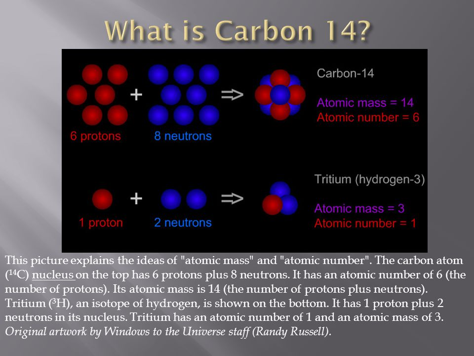 This picture explains the ideas of atomic mass and atomic number .