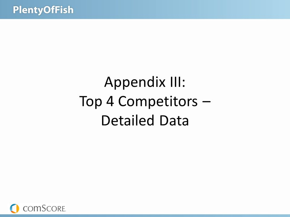 Appendix III: Top 4 Competitors – Detailed Data