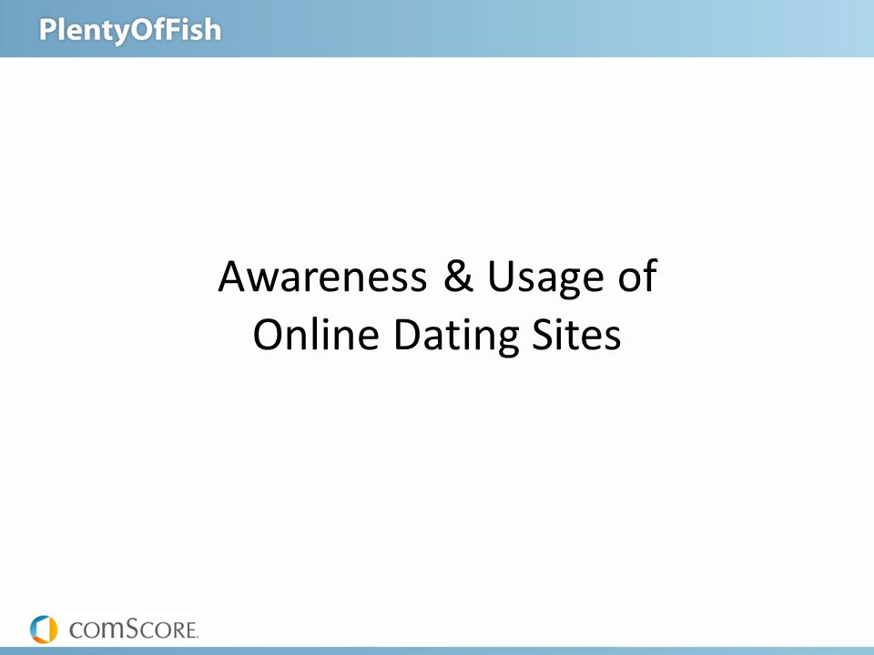 Awareness & Usage of Online Dating Sites