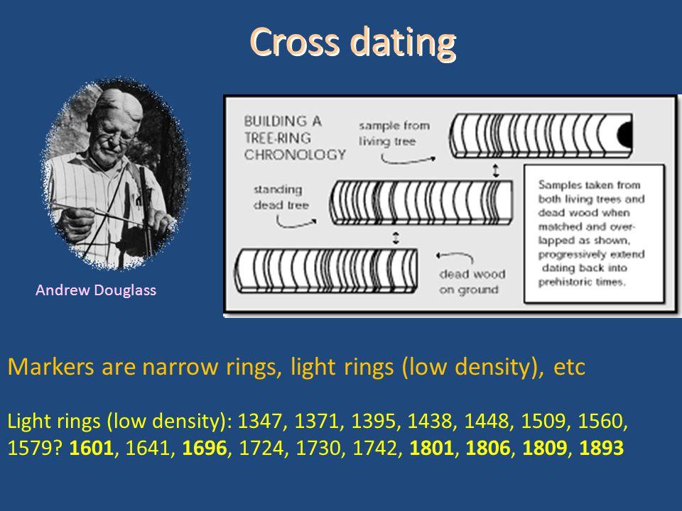 Cross dating Andrew Douglass Markers are narrow rings, light rings (low density), etc Light rings (low density): 1347, 1371, 1395, 1438, 1448, 1509, 1