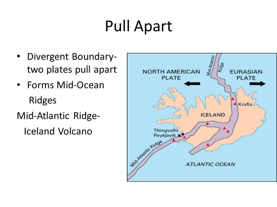 Pull Apart Divergent Boundary- two plates pull apart Forms Mid-Ocean Ridges Mid-Atlantic Ridge- Iceland Volcano