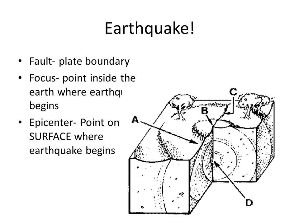 Earthquake! Fault- plate boundary Focus- point inside the earth where earthquake begins Epicenter- Point on SURFACE where earthquake begins