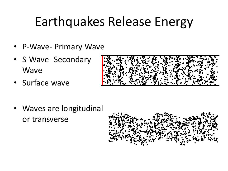 Earthquakes Release Energy P-Wave- Primary Wave S-Wave- Secondary Wave Surface wave Waves are longitudinal or transverse
