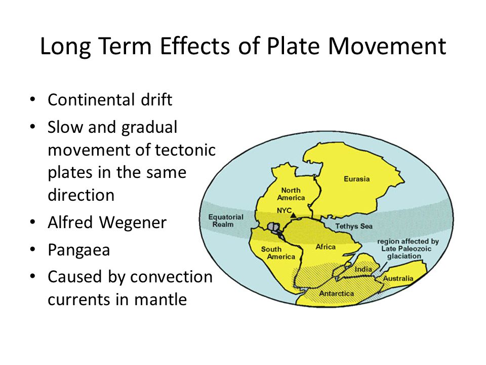 Long Term Effects of Plate Movement Continental drift Slow and gradual movement of tectonic plates in the same direction Alfred Wegener Pangaea Caused