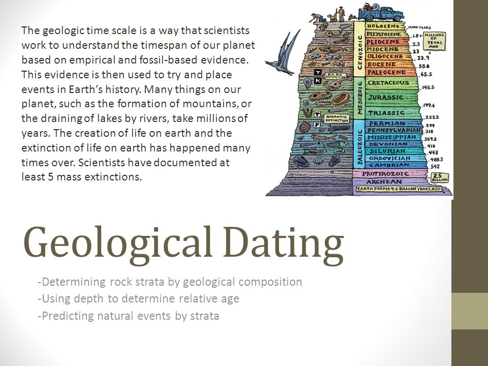 What is Geological Dating.
