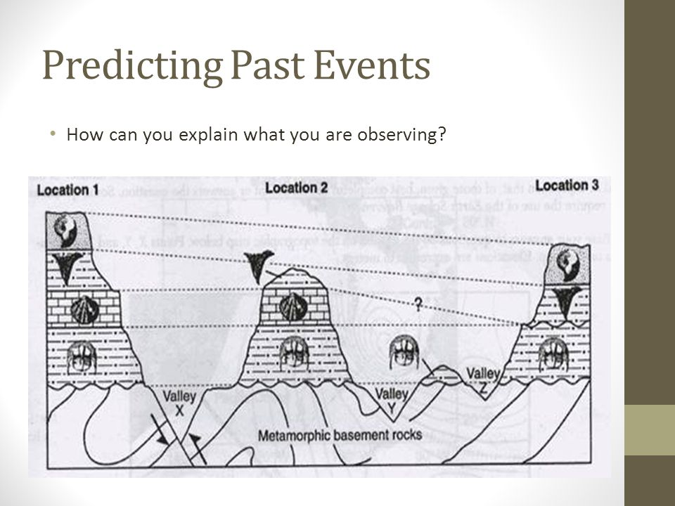 Predicting Past Events How can you explain what you are observing?