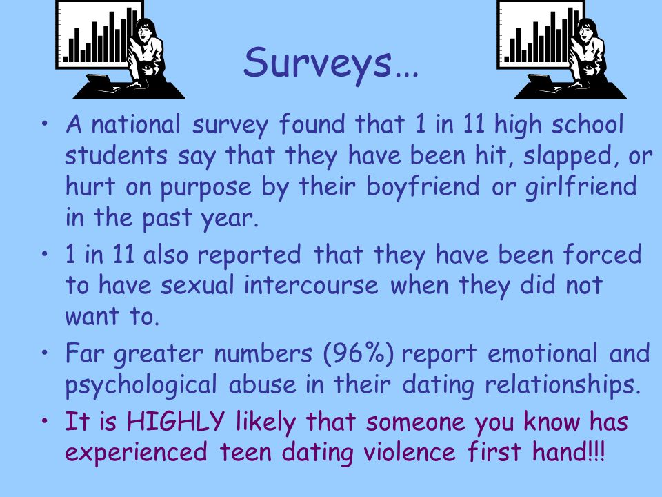 Surveys… A national survey found that 1 in 11 high school students say that they have been hit, slapped, or hurt on purpose by their boyfriend or girlfriend in the past year.