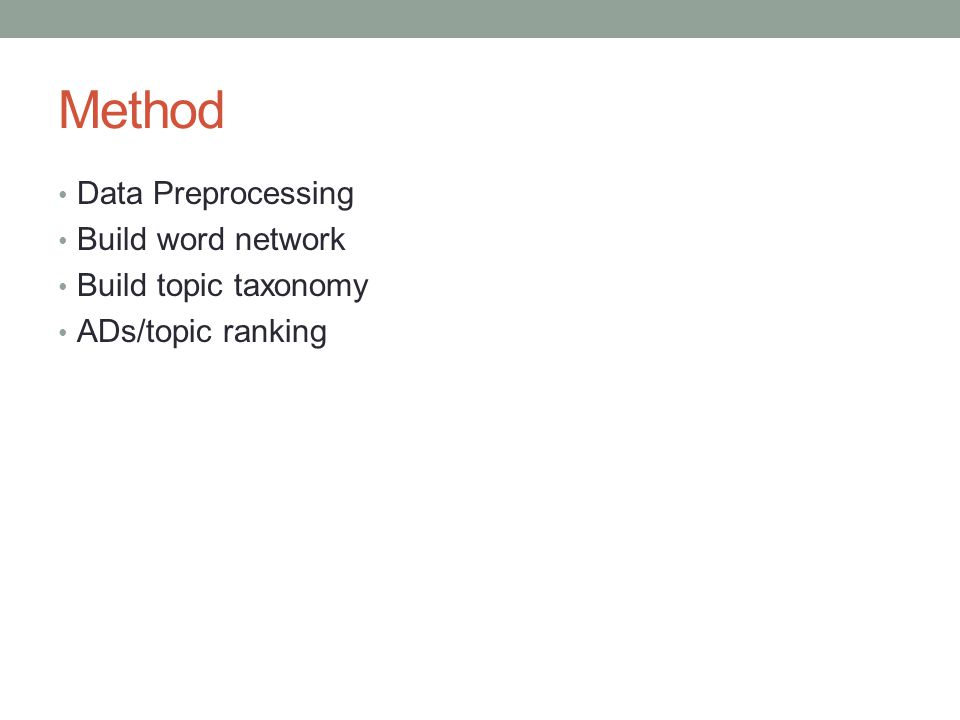 Method Data Preprocessing Build word network Build topic taxonomy ADs/topic ranking