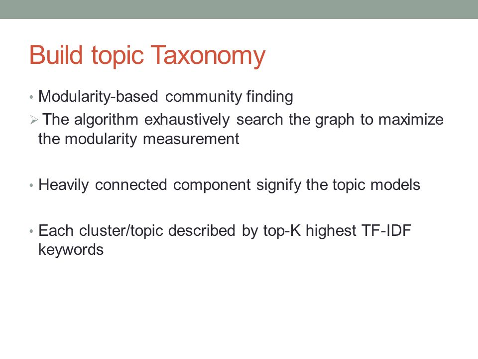 Build topic Taxonomy Modularity-based community finding The algorithm exhaustively search the graph to maximize the modularity measurement Heavily connected component signify the topic models Each cluster/topic described by top-K highest TF-IDF keywords