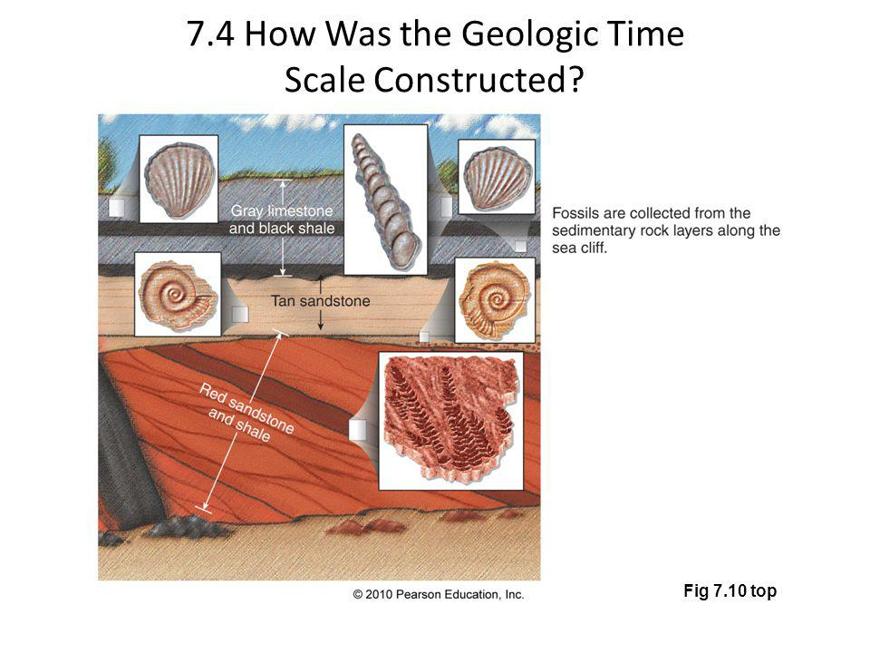 7.4 How Was the Geologic Time Scale Constructed? Fig 7.10 top