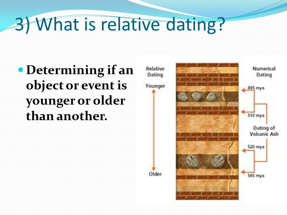 3) What is relative dating? Determining if an object or event is younger or older than another.
