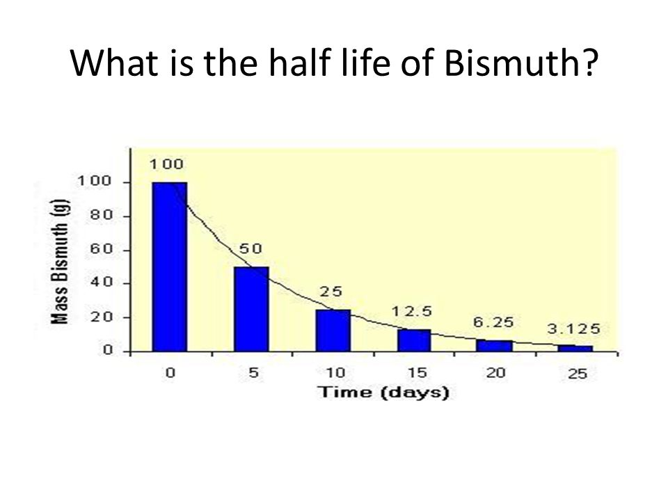 What is the half life of Bismuth?