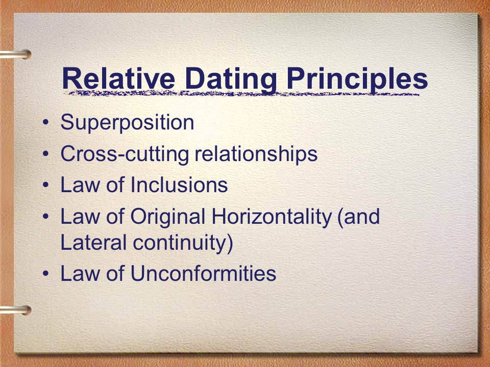 Relative Dating Principles Superposition Cross-cutting relationships Law of Inclusions Law of Original Horizontality (and Lateral continuity) Law of U