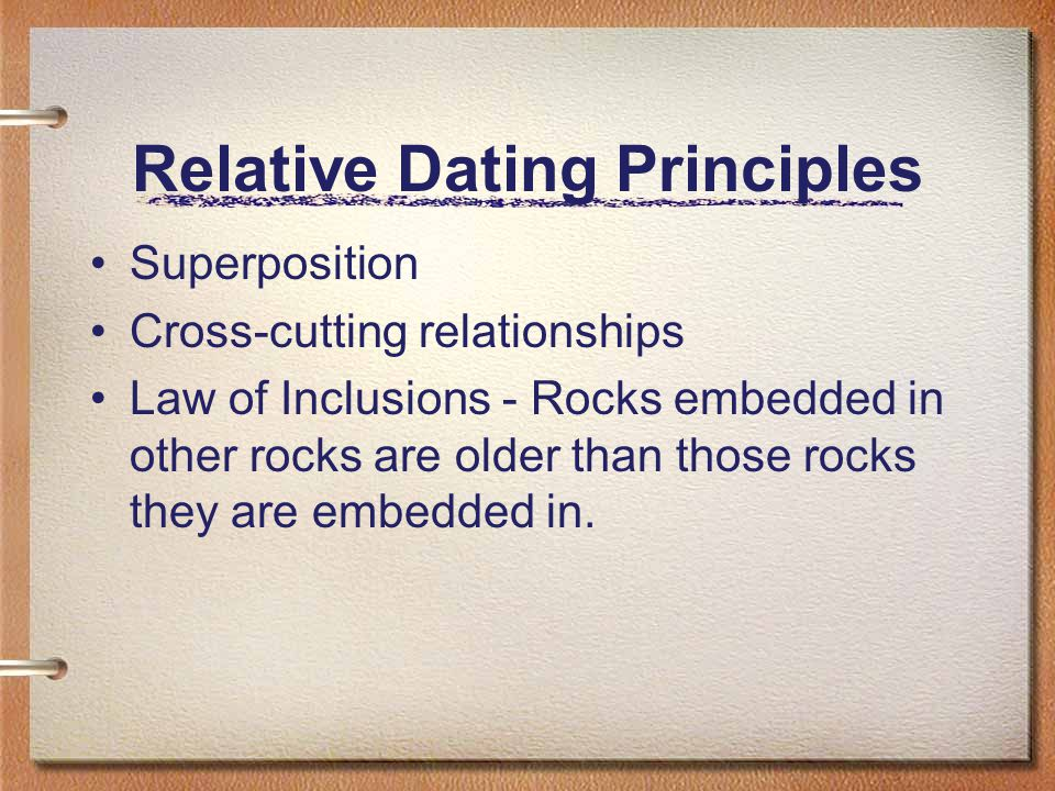 Relative Dating Principles Superposition Cross-cutting relationships Law of Inclusions - Rocks embedded in other rocks are older than those rocks they