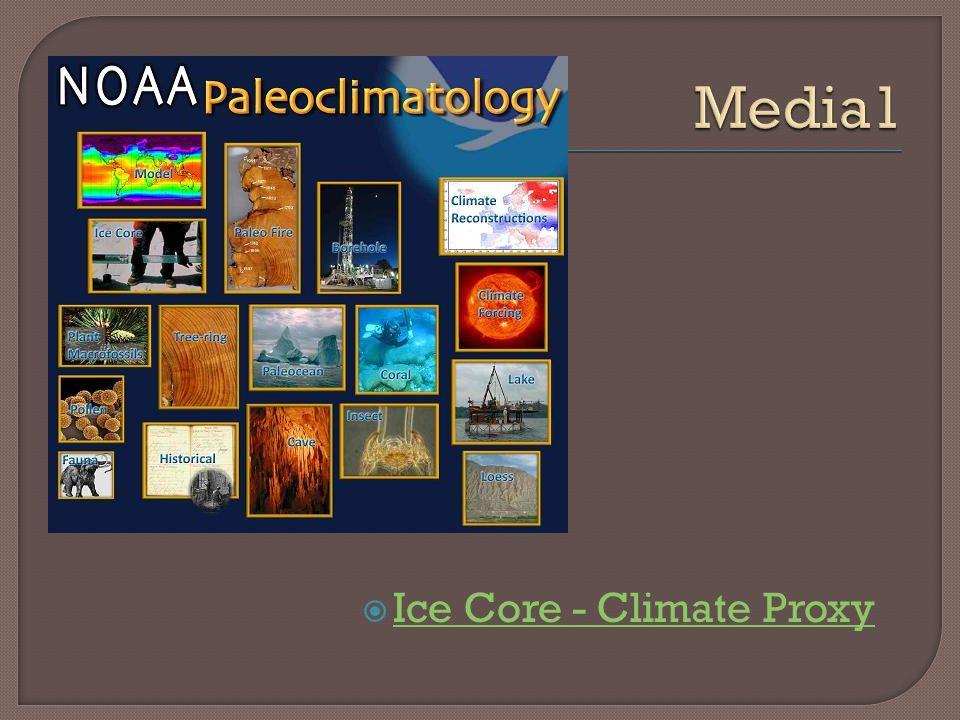Ice Core - Climate Proxy