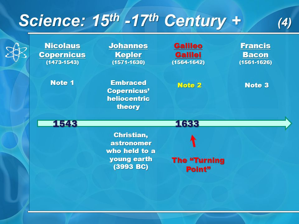 Science: 15 th -17 th Century + (4) NicolausCopernicus(1473-1543) Note 1 1543 1633 JohannesKepler(1571-1630) Embraced Copernicus heliocentric theory GalileoGalilei(1564-1642)FrancisBacon(1561-1626) Note 2 Note 3 Christian, astronomer who held to a young earth (3993 BC) The Turning Point