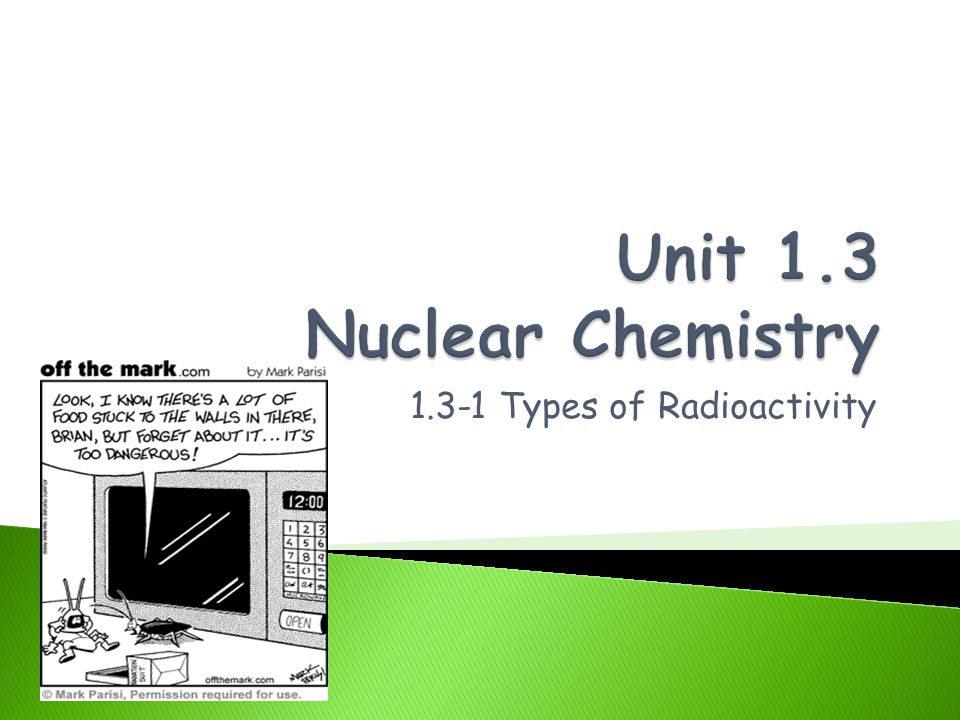 1.3-1 Types of Radioactivity