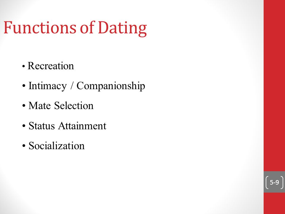 5-10 Patterns of Dating Societal norms Initiating a date Who picks up whom.