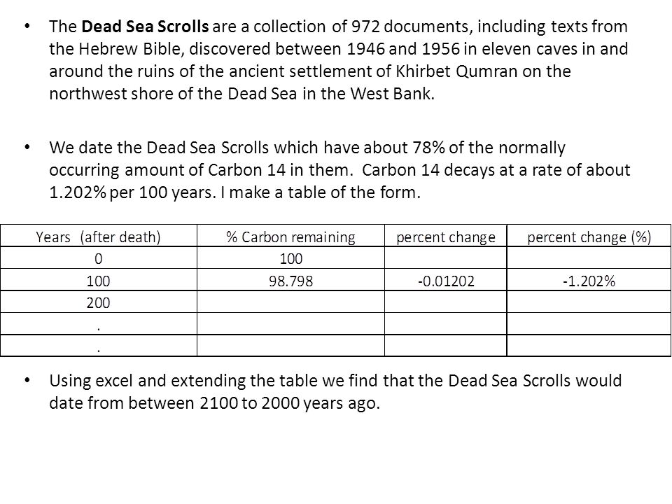 The Dead Sea Scrolls are a collection of 972 documents, including texts from the Hebrew Bible, discovered between 1946 and 1956 in eleven caves in and