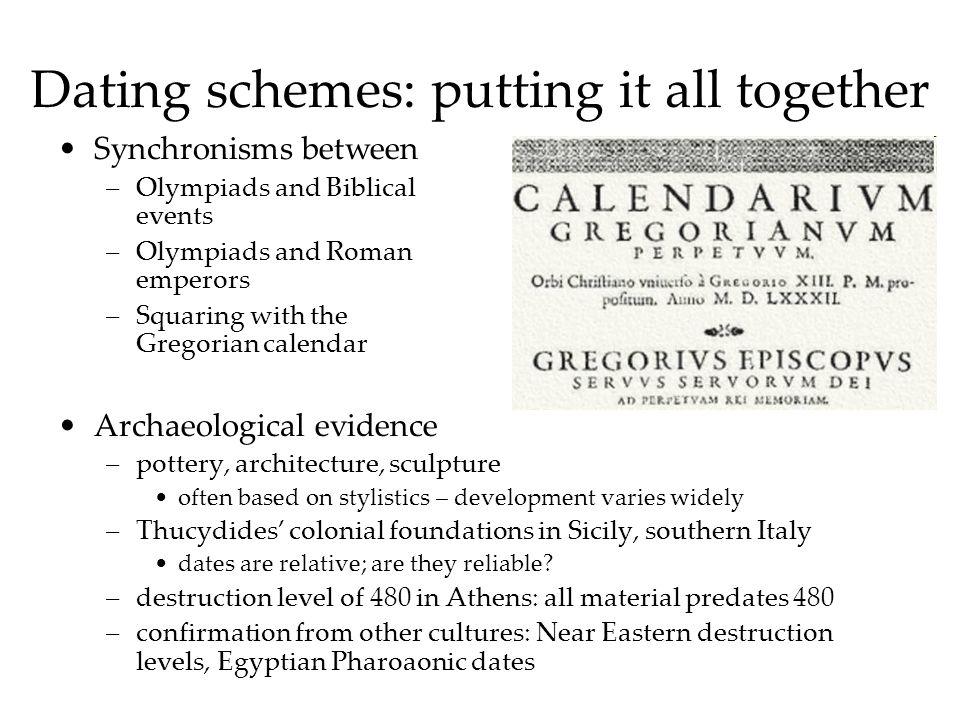 Periodization of Greek history