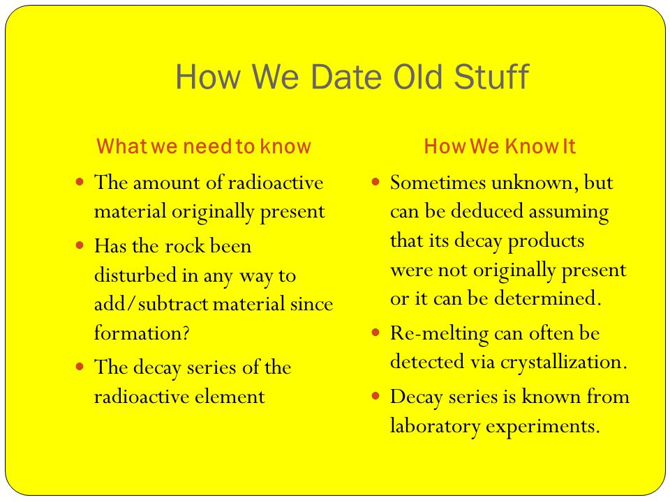 How We Date Old Stuff What we need to knowHow We Know It The amount of radioactive material originally present Has the rock been disturbed in any way to add/subtract material since formation.