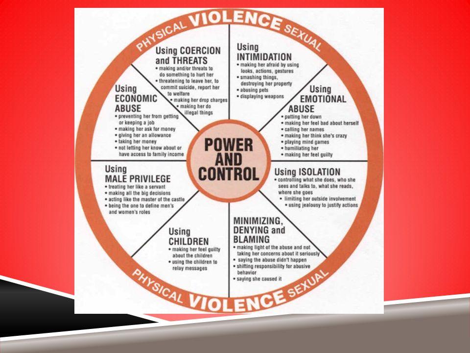 TYPES OF DOMESTIC VIOLENCE Physical - Slapping, kicking, hitting, shoving, isolating, etc.